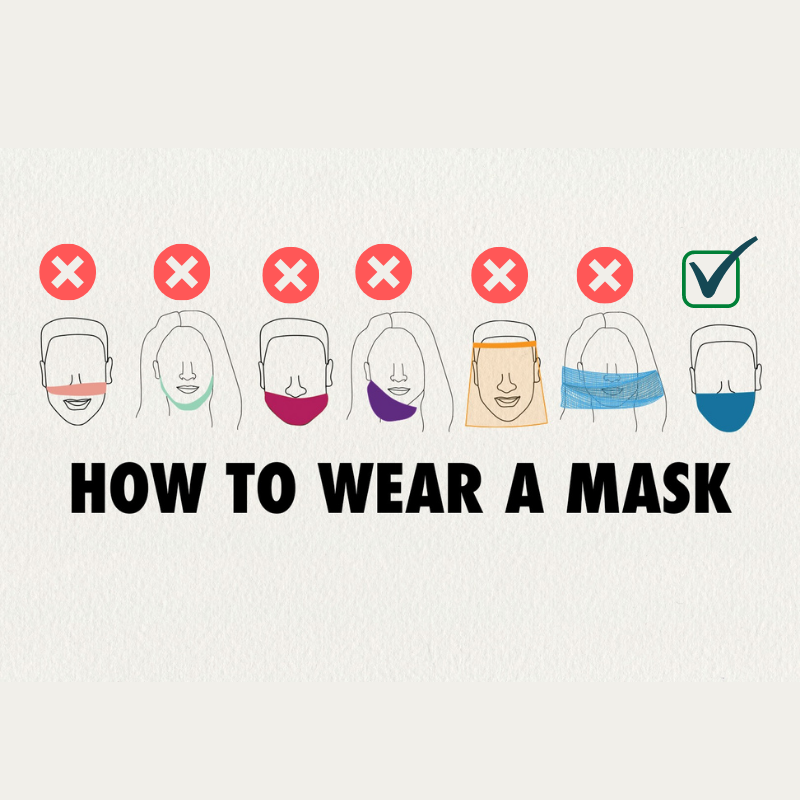 How to wear a mask with a tick